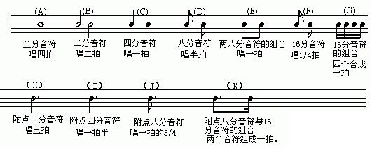 生日歌谱子短-强的意思,大于符号是渐弱.如果是很长的那种超过了几个音的就是力