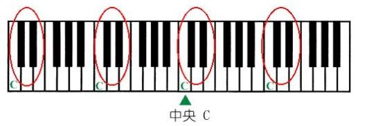 钢琴键盘示意图简笔画,钢琴键盘简笔画,玩具钢琴键盘示意图 第10页 大山谷图库