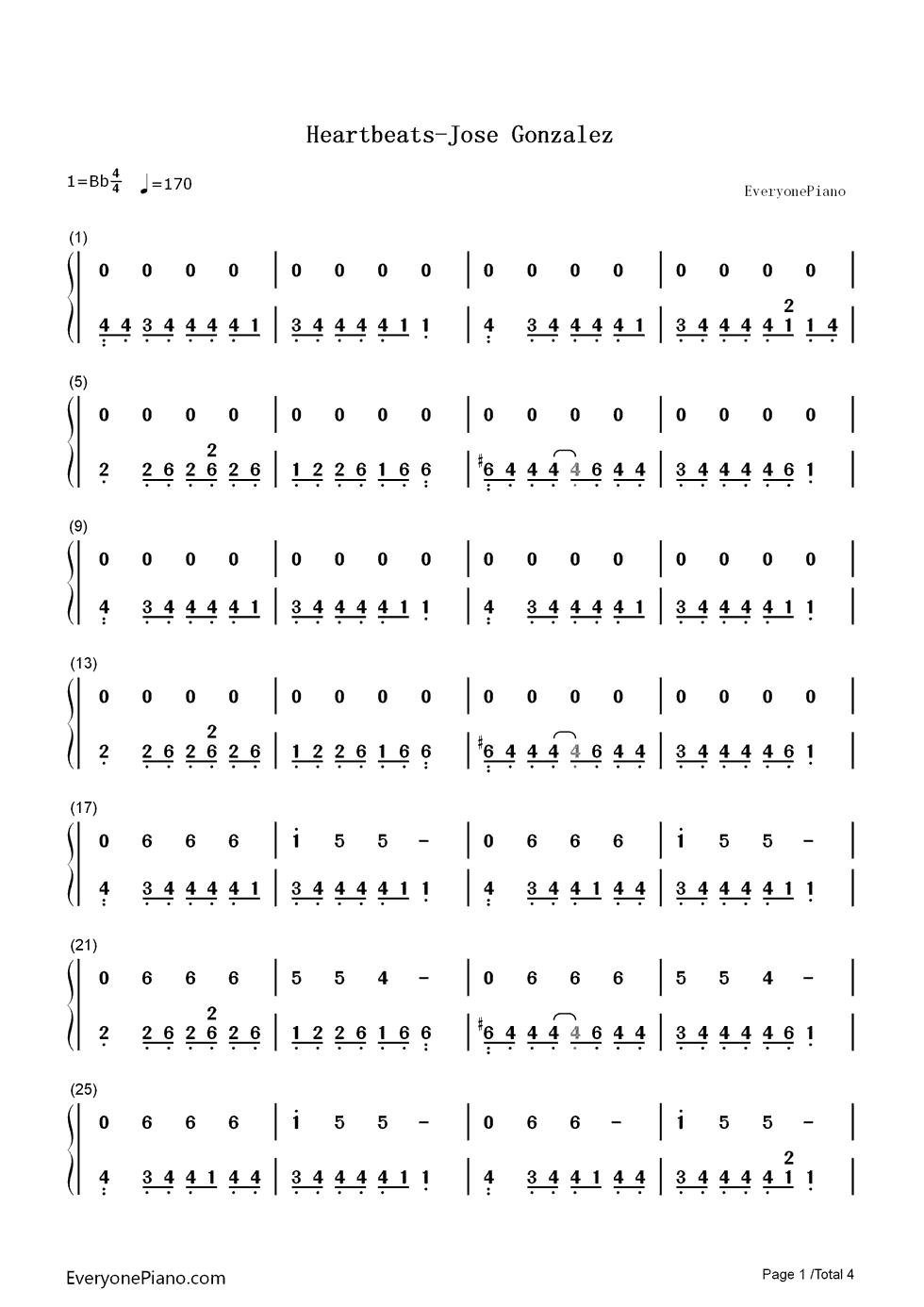 heartbeats-jose gonzalez双手简谱预览1-钢琴谱(,)